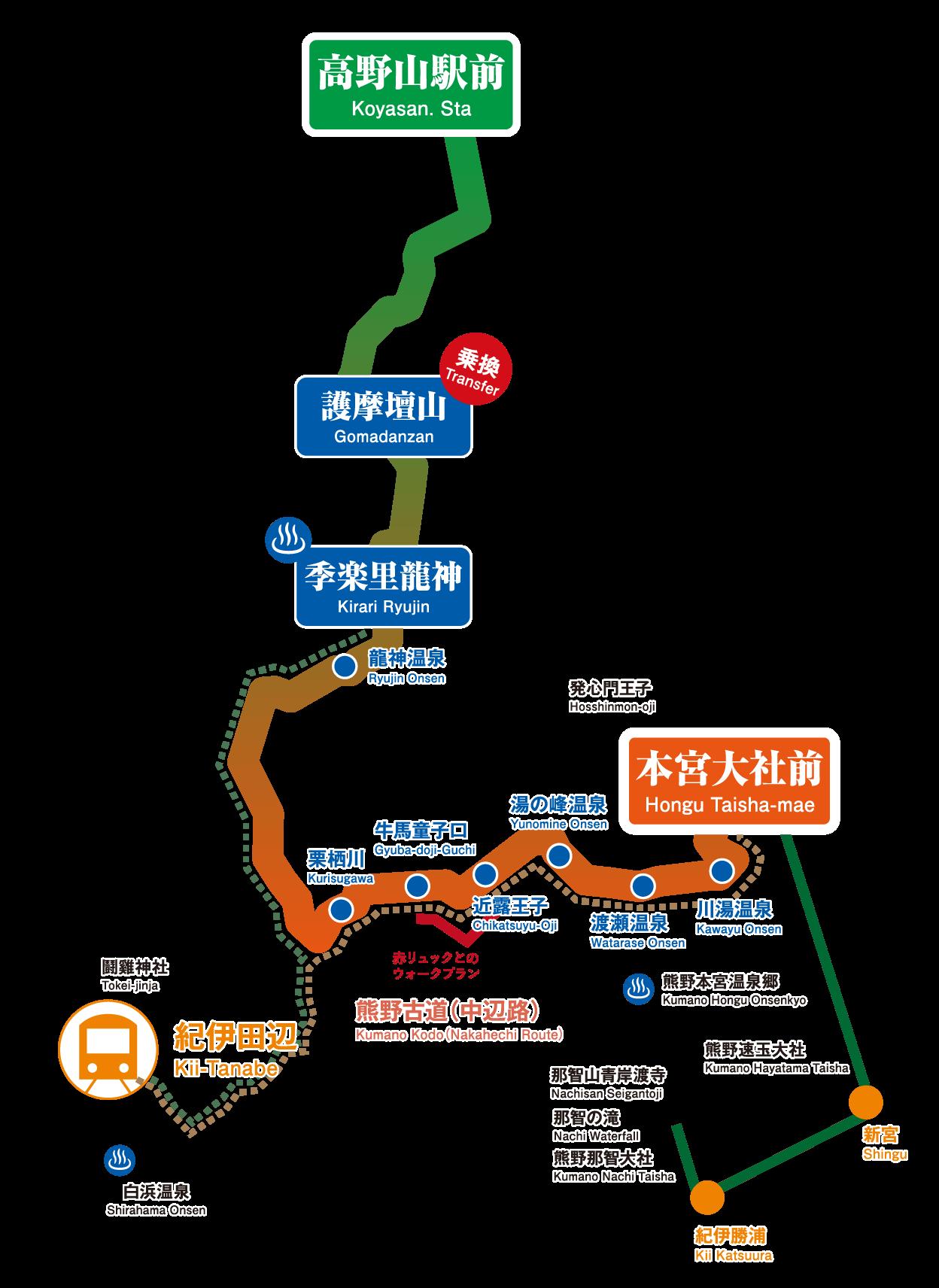 聖地巡礼バスルートマップ